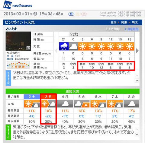 Wether_0301